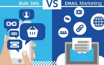 What is Marketing? Email and SMS Marketing Services